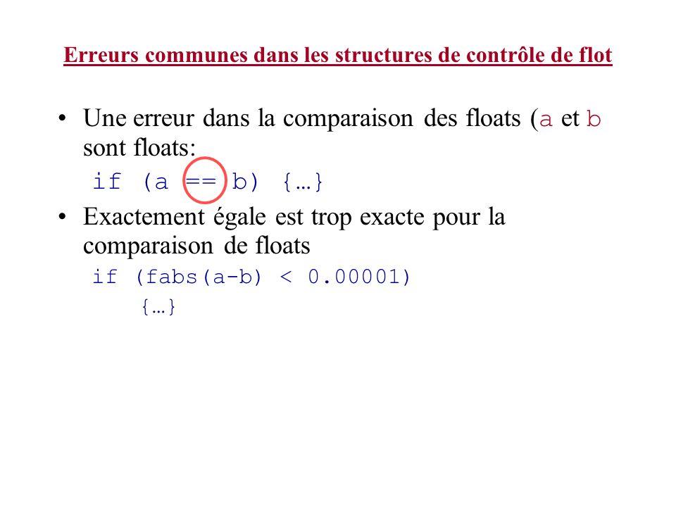 Erreurs communes dans les structures de contrôle de flot Une erreur dans la comparaison des floats ( a et b sont floats: if (a == b) {…} Exactement ég
