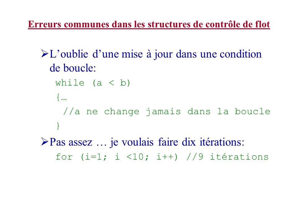 Erreurs communes dans les structures de contrôle de flot Loublie dune mise à jour dans une condition de boucle: while (a < b) {… //a ne change jamais