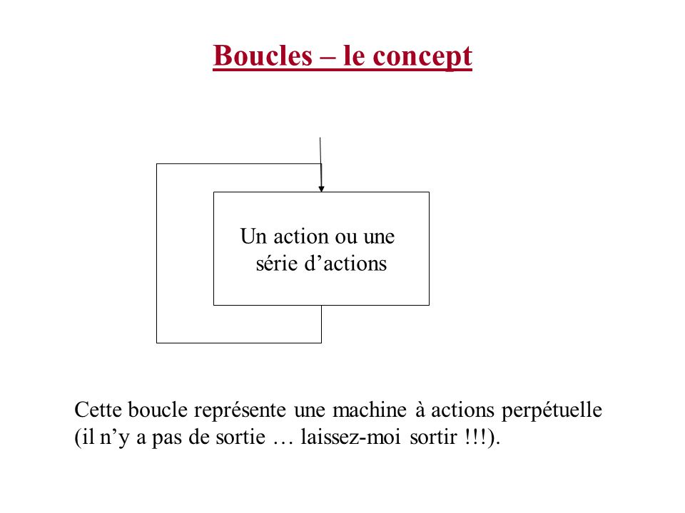 Court-circuit dans une expression logique if(numAttacks++ 0) { victim=ChooseOpponent(); AttackCountry(victim, soldiers); } return numAttacks;