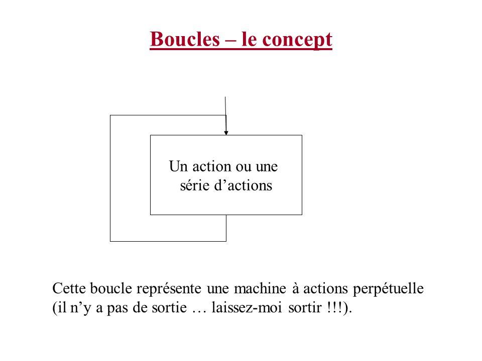 Boucles – le concept Cette boucle représente une machine à actions perpétuelle (il ny a pas de sortie … laissez-moi sortir !!!). Un action ou une séri