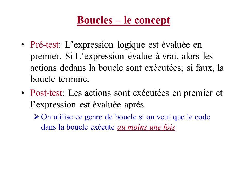 Boucles – le concept Pré-test: Lexpression logique est évaluée en premier. Si Lexpression évalue à vrai, alors les actions dedans la boucle sont exécu