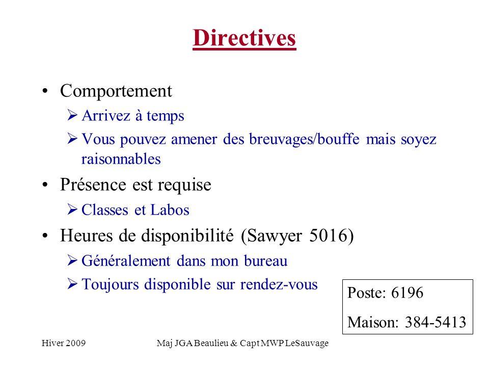 Hiver 2009Maj JGA Beaulieu & Capt MWP LeSauvage Directives Comportement Arrivez à temps Vous pouvez amener des breuvages/bouffe mais soyez raisonnables Présence est requise Classes et Labos Heures de disponibilité (Sawyer 5016) Généralement dans mon bureau Toujours disponible sur rendez-vous Poste: 6196 Maison: 384-5413