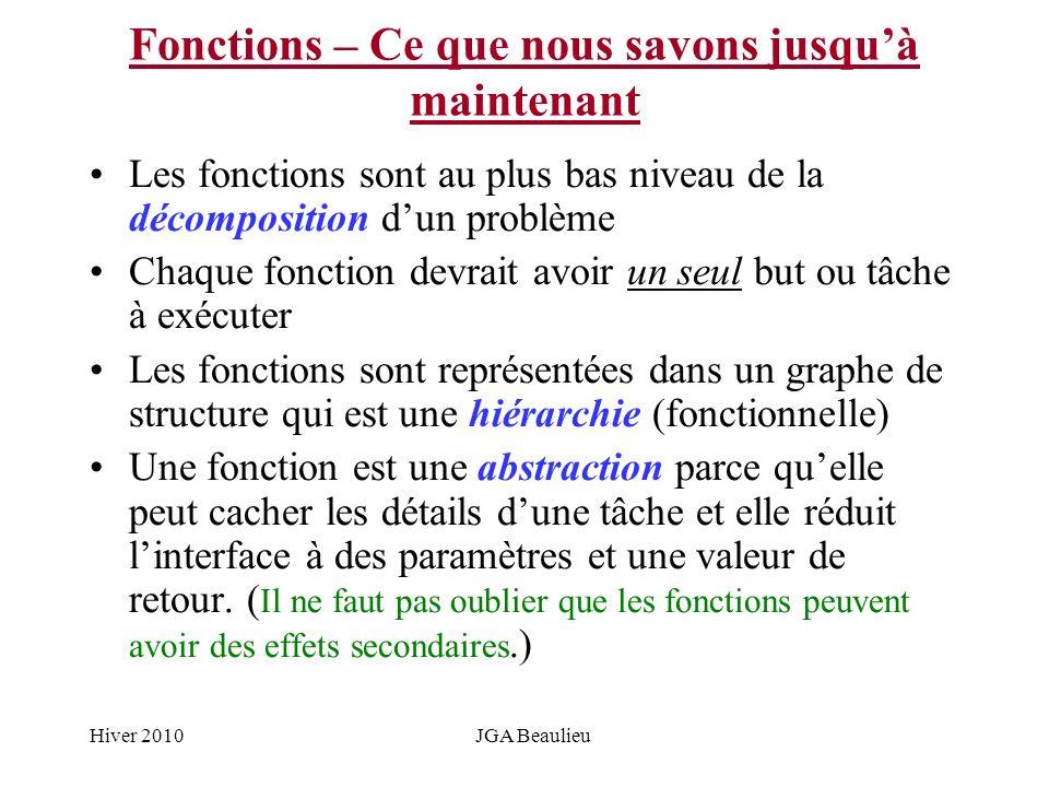 Hiver 2010JGA Beaulieu Fonctions – Ce que nous savons jusquà maintenant Les fonctions sont au plus bas niveau de la décomposition dun problème Chaque