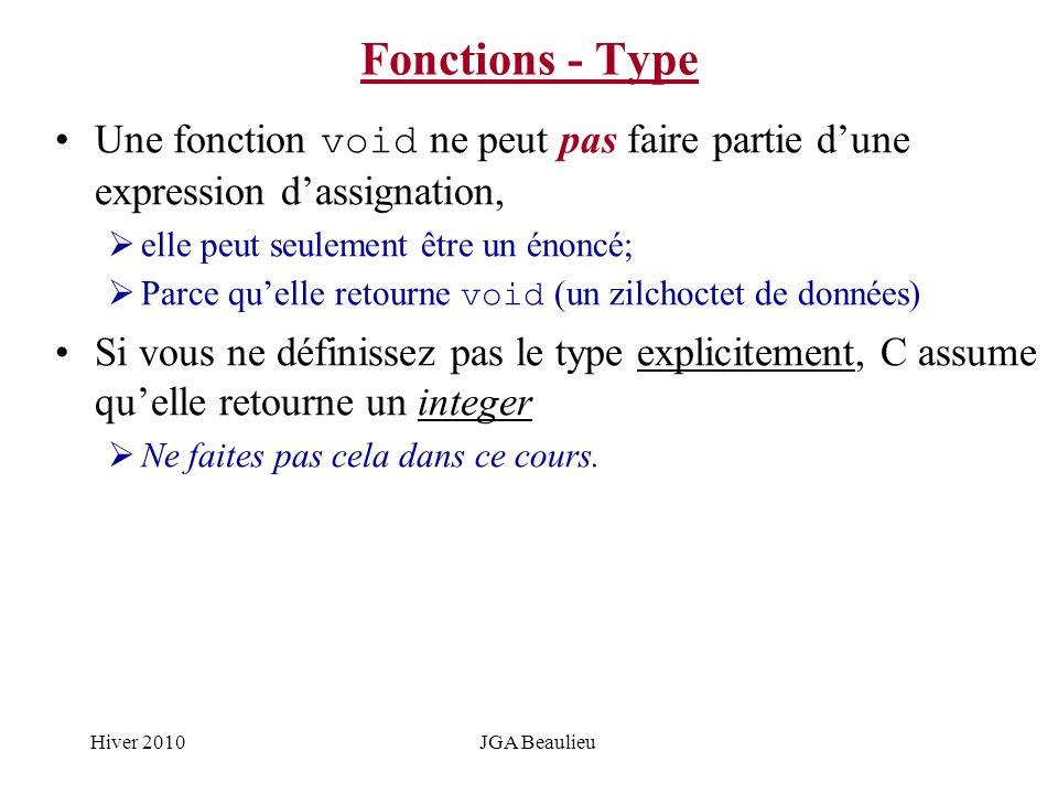 Hiver 2010JGA Beaulieu Fonctions - Type Une fonction void ne peut pas faire partie dune expression dassignation, elle peut seulement être un énoncé; P