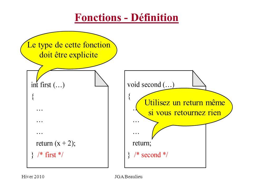 Hiver 2010JGA Beaulieu Fonctions - Définition Le type de cette fonction doit être explicite Utilisez un return même si vous retournez rien
