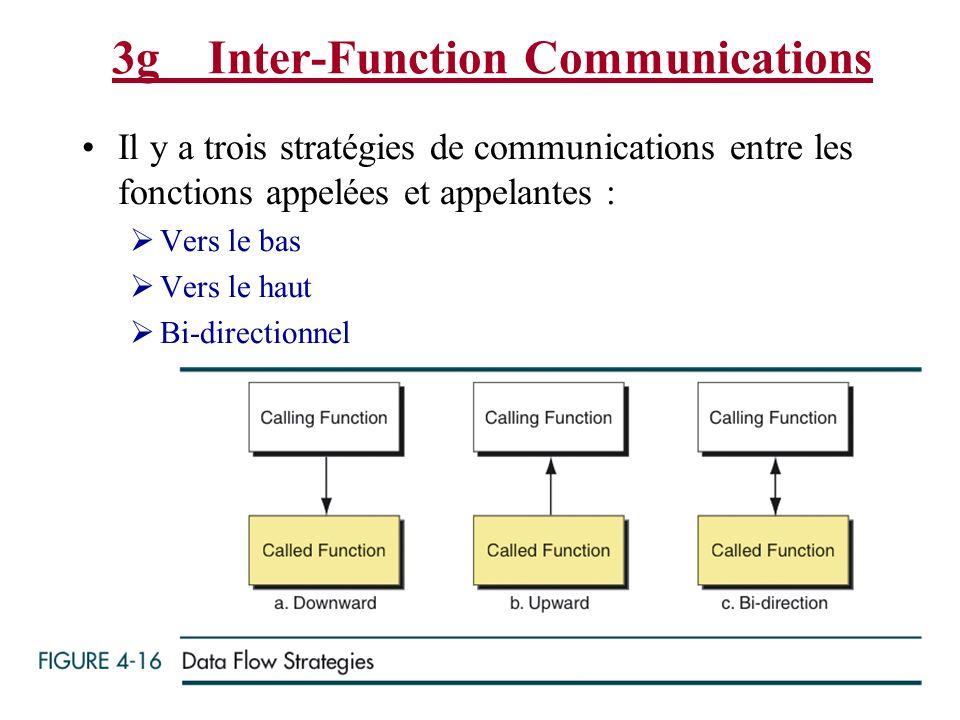 Hiver 2010JGA Beaulieu 3gInter-Function Communications Il y a trois stratégies de communications entre les fonctions appelées et appelantes : Vers le
