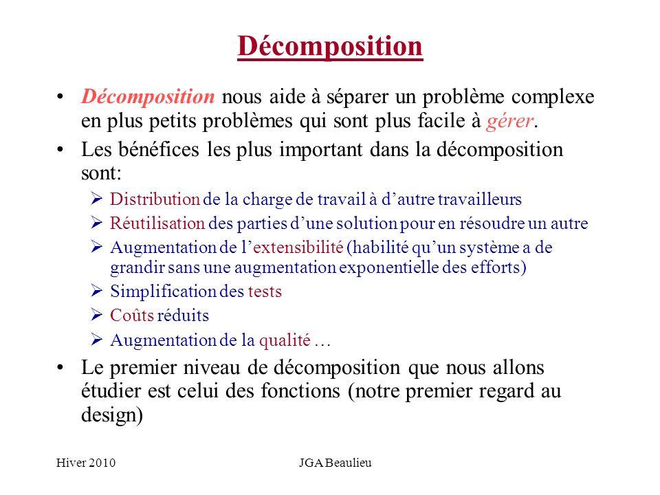 Hiver 2010JGA Beaulieu Décomposition Décomposition nous aide à séparer un problème complexe en plus petits problèmes qui sont plus facile à gérer. Les