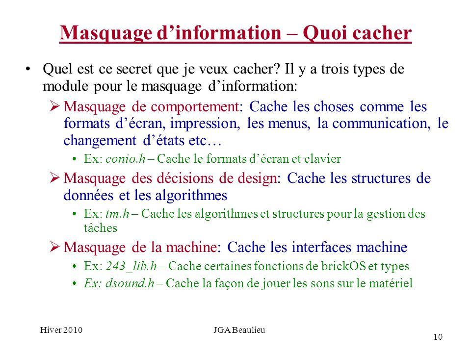 10 Hiver 2010JGA Beaulieu Masquage dinformation – Quoi cacher Quel est ce secret que je veux cacher.