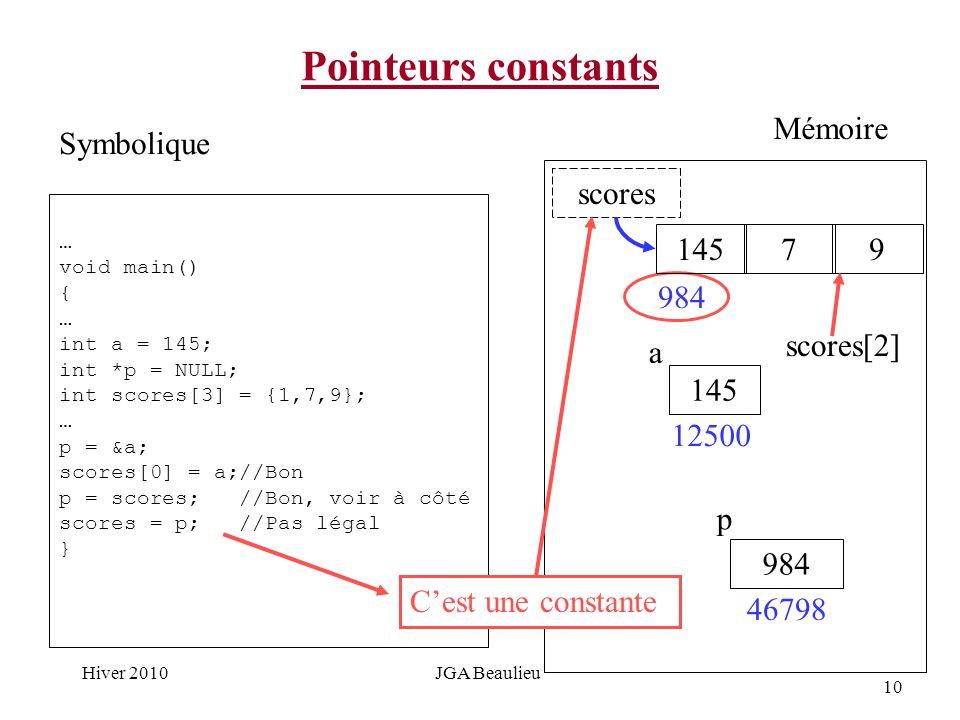 10 Hiver 2010JGA Beaulieu Pointeurs constants … void main() { … int a = 145; int *p = NULL; int scores[3] = {1,7,9}; … p = &a; scores[0] = a;//Bon p = scores; //Bon, voir à côté scores = p; //Pas légal } Symbolique Mémoire 145 12500 a 984 p 46798 Cest une constante 145 984 scores 79 scores[2]
