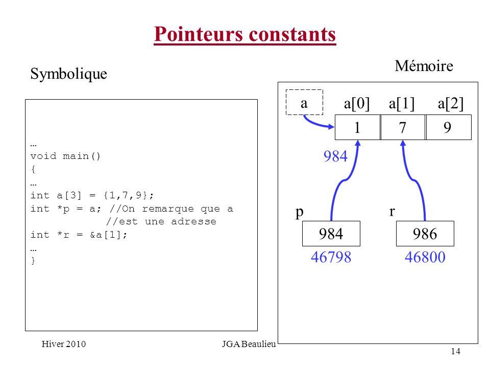 14 Hiver 2010JGA Beaulieu Pointeurs constants … void main() { … int a[3] = {1,7,9}; int *p = a; //On remarque que a //est une adresse int *r = &a[1]; … } Symbolique Mémoire 1 a 79 a[0]a[1]a[2] 984 p 46798 984 986 r 46800