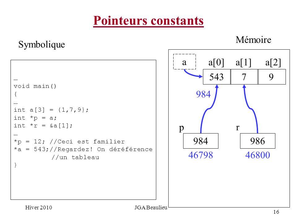 16 Hiver 2010JGA Beaulieu Pointeurs constants … void main() { … int a[3] = {1,7,9}; int *p = a; int *r = &a[1]; … *p = 12; //Ceci est familier *a = 543;//Regardez.