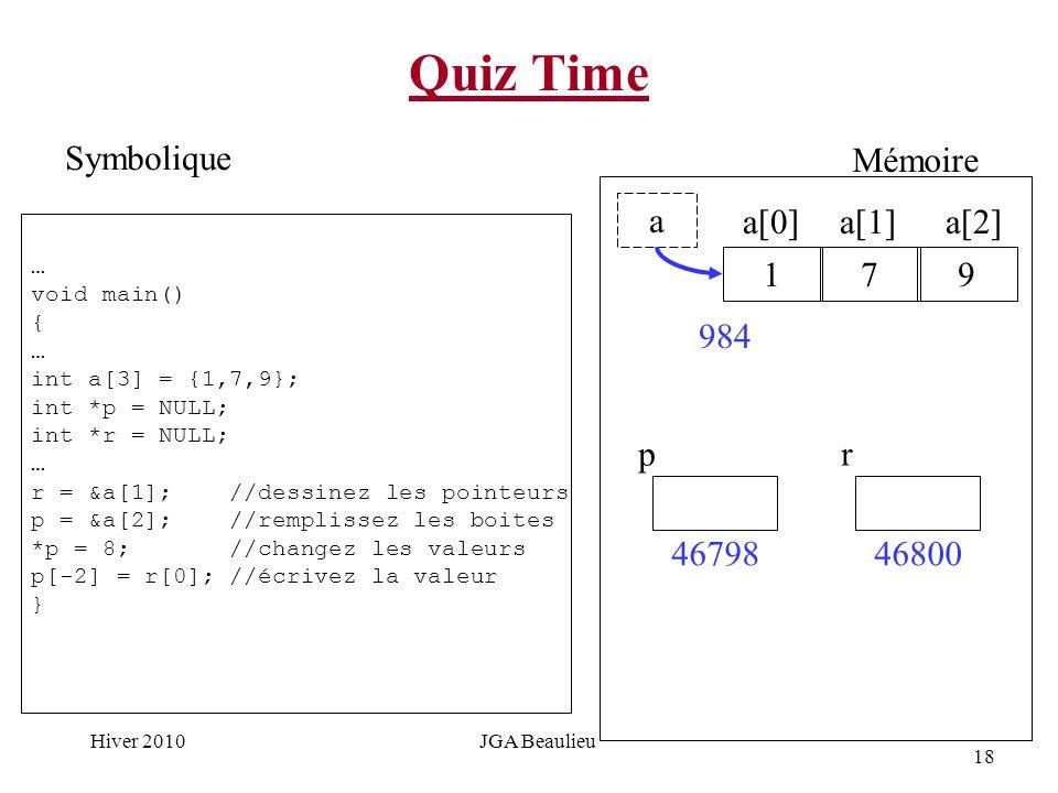 18 Hiver 2010JGA Beaulieu Quiz Time … void main() { … int a[3] = {1,7,9}; int *p = NULL; int *r = NULL; … r = &a[1]; //dessinez les pointeurs p = &a[2]; //remplissez les boites *p = 8; //changez les valeurs p[-2] = r[0]; //écrivez la valeur } Symbolique Mémoire 1 a 79 a[0]a[1]a[2] p 46798 984 r 46800