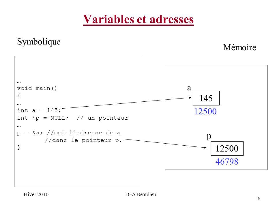 6 Hiver 2010JGA Beaulieu Variables et adresses … void main() { … int a = 145; int *p = NULL; // un pointeur … p = &a; //met ladresse de a //dans le pointeur p.