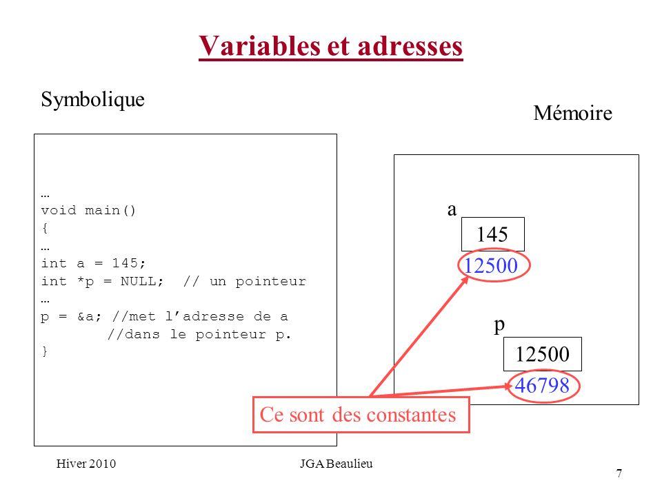 7 Hiver 2010JGA Beaulieu … void main() { … int a = 145; int *p = NULL; // un pointeur … p = &a; //met ladresse de a //dans le pointeur p.