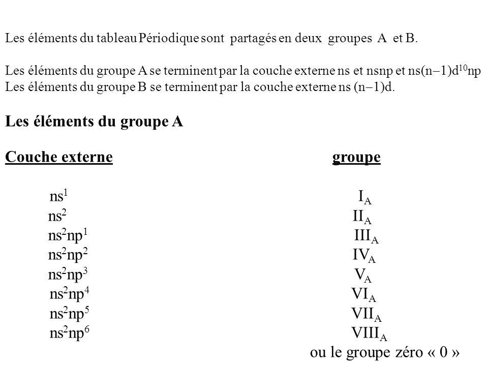 Les éléments du tableau Périodique sont partagés en deux groupes A et B. Les éléments du groupe A se terminent par la couche externe ns et nsnp et ns(