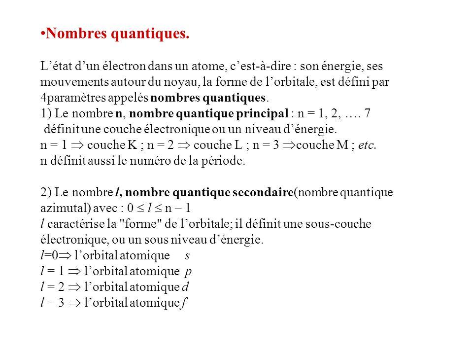 3) Le nombre m, nombre quantique magnétique, avec : -l m +l : m définit lorientation de lorbitale : l = 0 m = 0 1 seule orientation 1 orbitale s 1 case quantique l = 1 m = -1; 0 ; 1 3 orientations 3 orbitales p de même énergie 3 cases quantiques l = 2 m = -2,-1,0,1,2 5 orientations 5orbitales d de même énergie 5 cases quantiques.