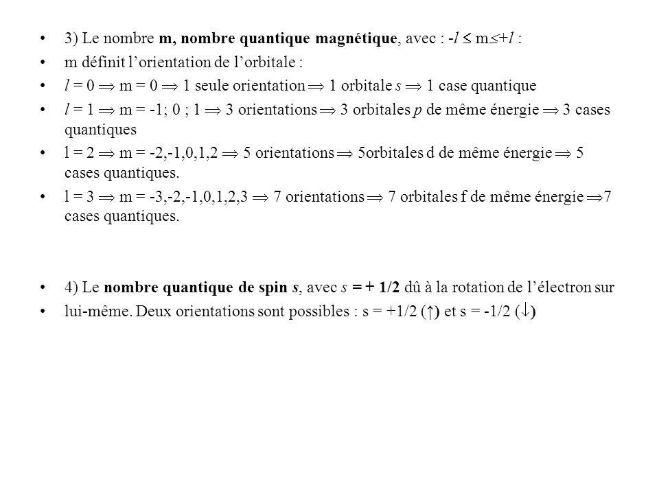 3) Le nombre m, nombre quantique magnétique, avec : -l m +l : m définit lorientation de lorbitale : l = 0 m = 0 1 seule orientation 1 orbitale s 1 cas