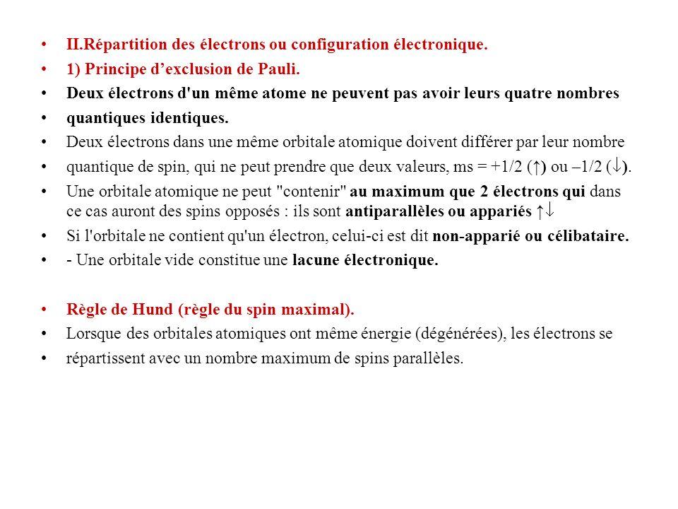 lorbital s possède 2e - Lorbital p possède 6e - Lorbital d possède 10e - Lorbital f possède 14e - Règle de Klechkowski : Pour n = 1 on a 1s Pour n = 2 on a 2s 2p Pour n = 3 on a 3s 3p 3d Pour n = 4 on a 4s 4p 4d 4f Pour n = 5 on a 5s 5p 5d 5f Pour n = 6 on a 6s 6p 6d 6f Pour n = 7 on a 7s 7p 7d 7f On aura alors le remplissage: 1s 2s2p 3s3p 4s3d4p 5s4d5p 6s4f5d6p 7s