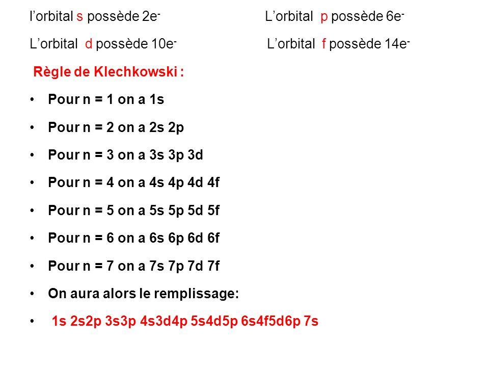 lorbital s possède 2e - Lorbital p possède 6e - Lorbital d possède 10e - Lorbital f possède 14e - Règle de Klechkowski : Pour n = 1 on a 1s Pour n = 2