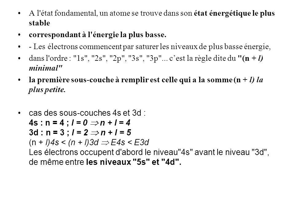 exceptions à la règle de Klechkowski.