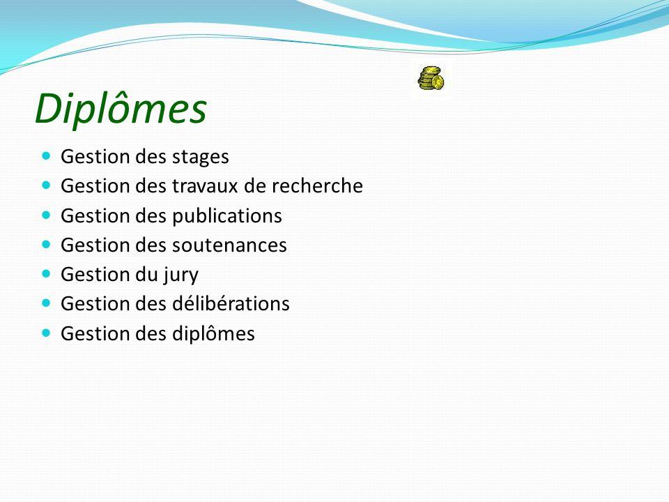 Diplômes Gestion des stages Gestion des travaux de recherche Gestion des publications Gestion des soutenances Gestion du jury Gestion des délibération