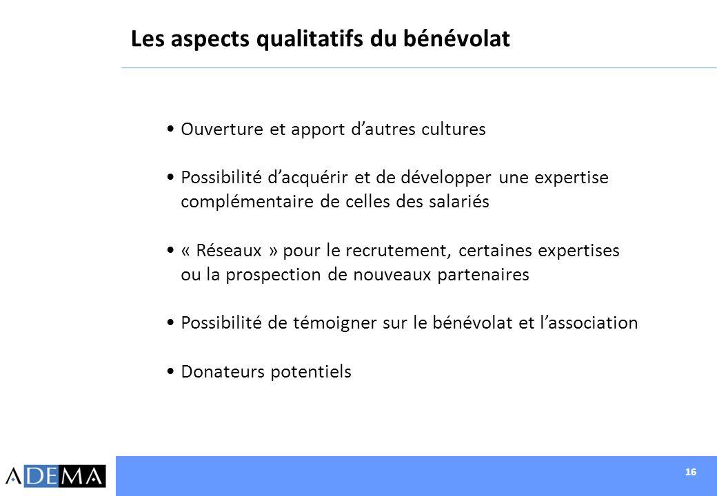 16 Les aspects qualitatifs du bénévolat Ouverture et apport dautres cultures Possibilité dacquérir et de développer une expertise complémentaire de ce