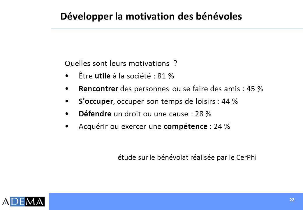 22 Développer la motivation des bénévoles Quelles sont leurs motivations ? Être utile à la société : 81 % Rencontrer des personnes ou se faire des ami