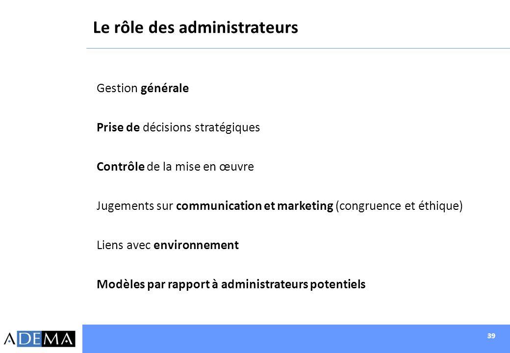 39 Le rôle des administrateurs Gestion générale Prise de décisions stratégiques Contrôle de la mise en œuvre Jugements sur communication et marketing