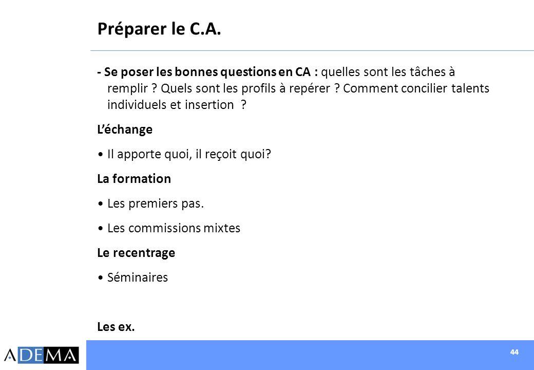 44 Préparer le C.A. - Se poser les bonnes questions en CA : quelles sont les tâches à remplir ? Quels sont les profils à repérer ? Comment concilier t