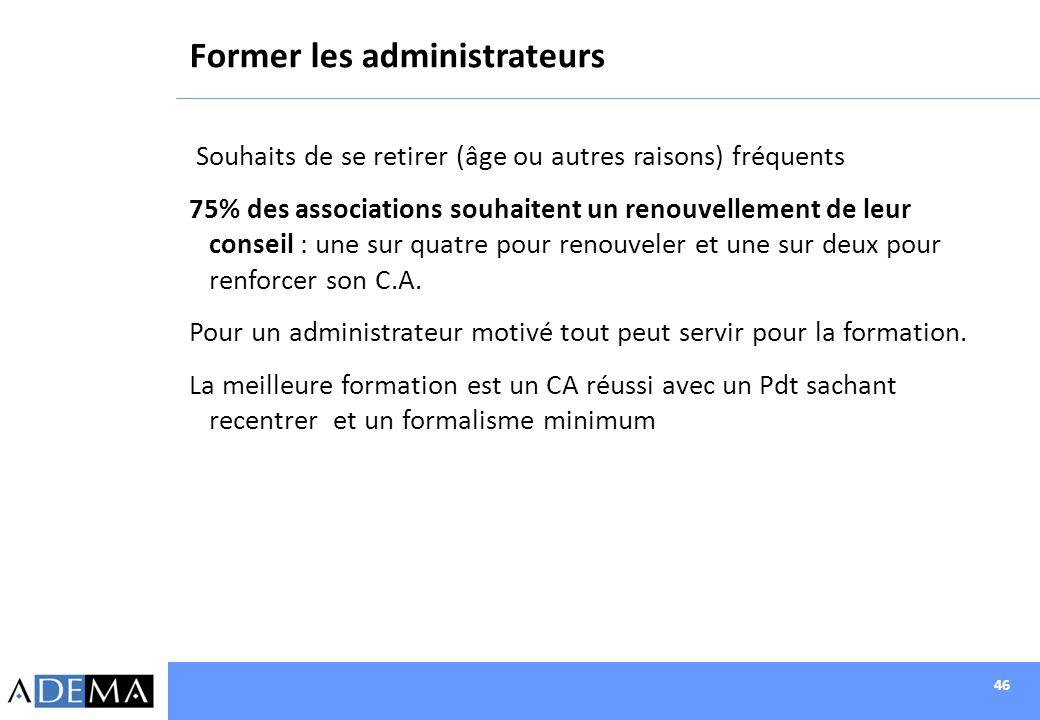 46 Former les administrateurs Souhaits de se retirer (âge ou autres raisons) fréquents 75% des associations souhaitent un renouvellement de leur conse