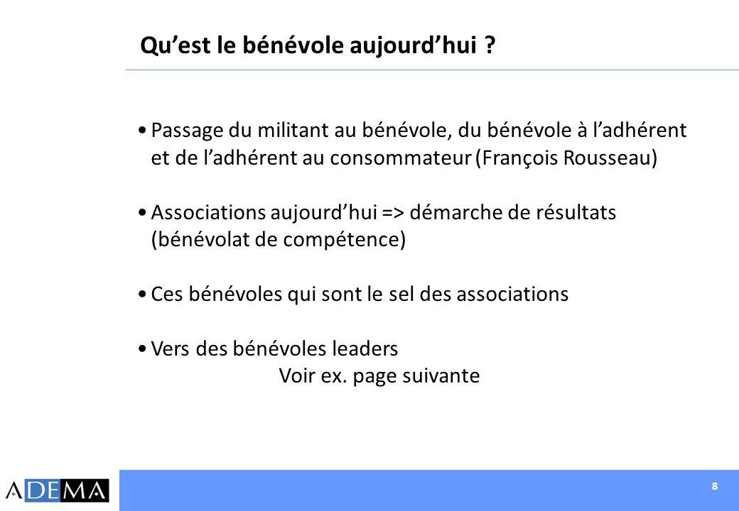 29 Moyens de fidéliser et de valoriser Le bénévolat a un coût Comment se séparer dun bénévole.