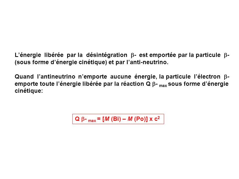 Lénergie libérée par la désintégration - est emportée par la particule - (sous forme dénergie cinétique) et par lanti-neutrino. Quand lantineutrino ne