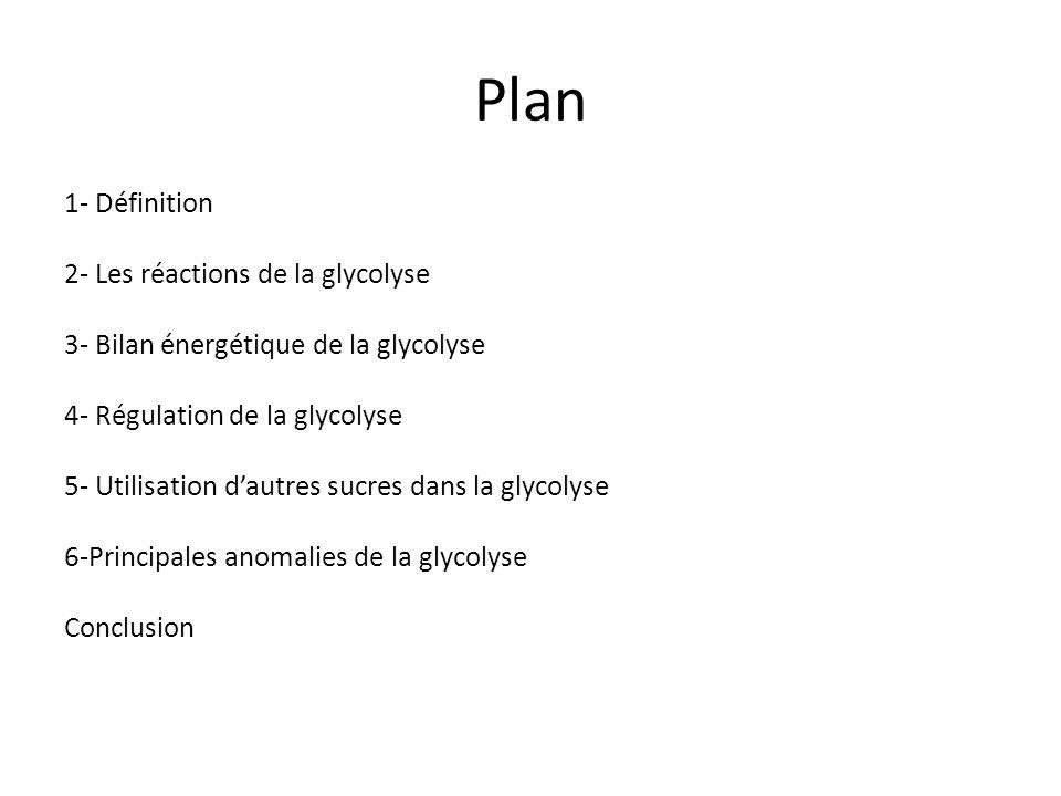 Plan 1- Définition 2- Les réactions de la glycolyse 3- Bilan énergétique de la glycolyse 4- Régulation de la glycolyse 5- Utilisation dautres sucres d