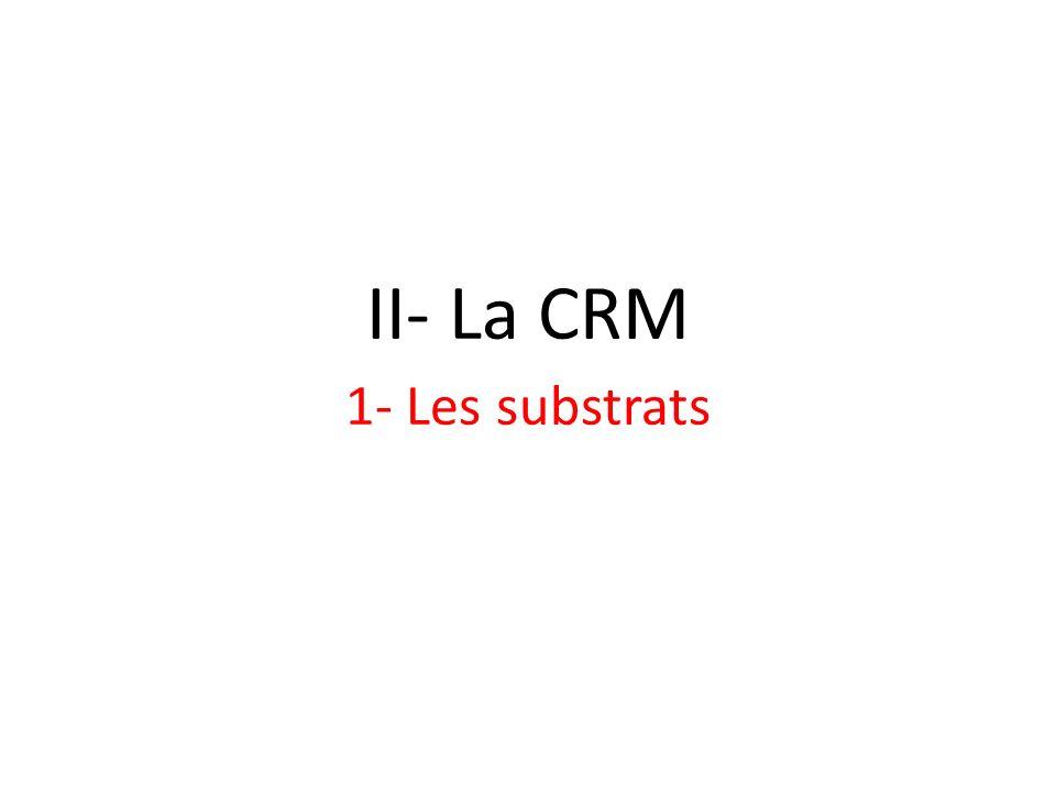 II- La CRM 1- Les substrats