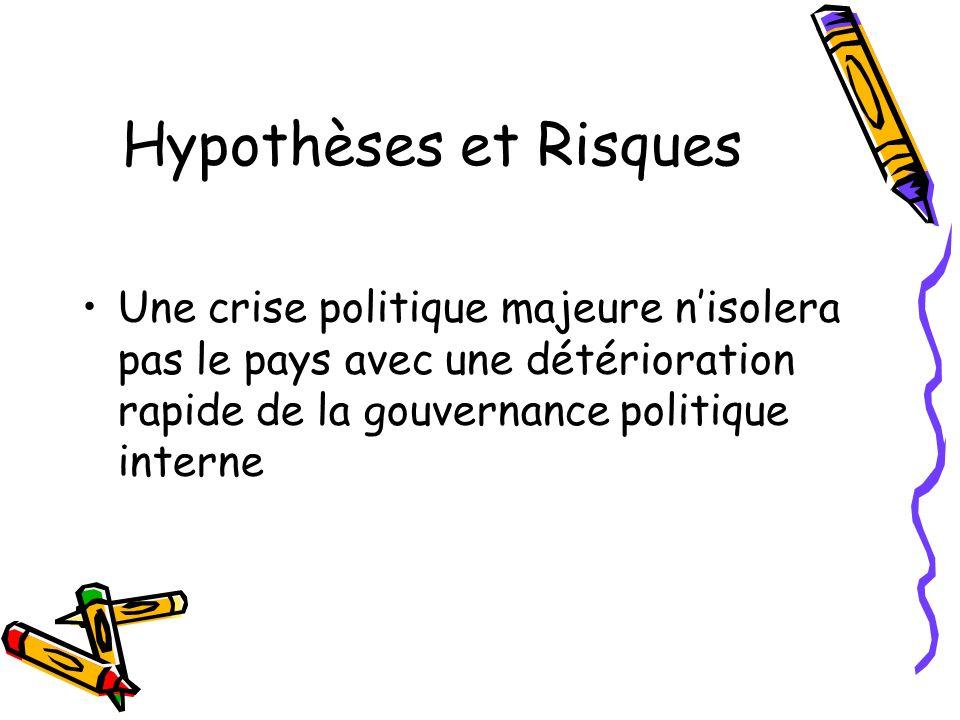 Hypothèses et Risques Une crise politique majeure nisolera pas le pays avec une détérioration rapide de la gouvernance politique interne