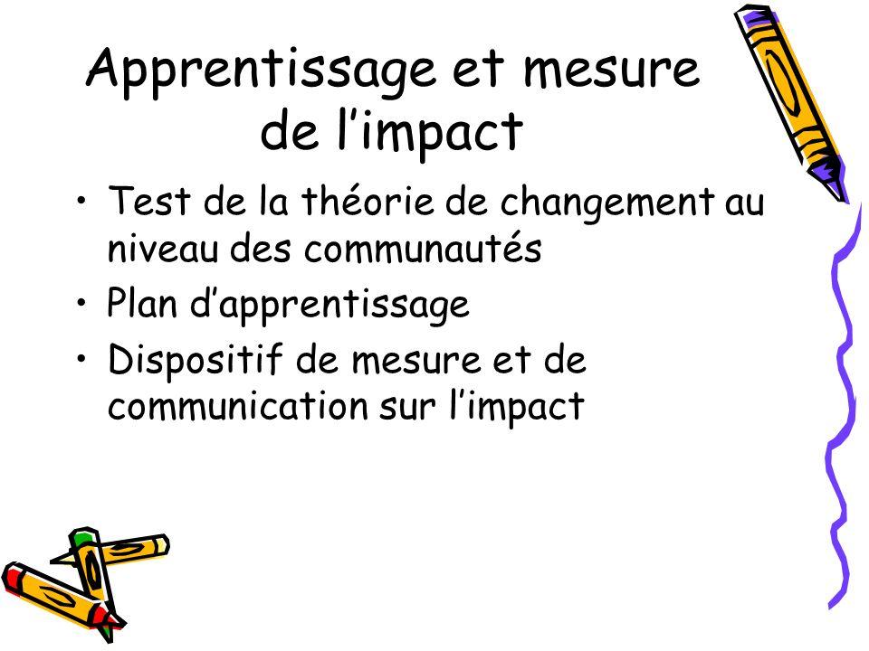 Apprentissage et mesure de limpact Test de la théorie de changement au niveau des communautés Plan dapprentissage Dispositif de mesure et de communication sur limpact
