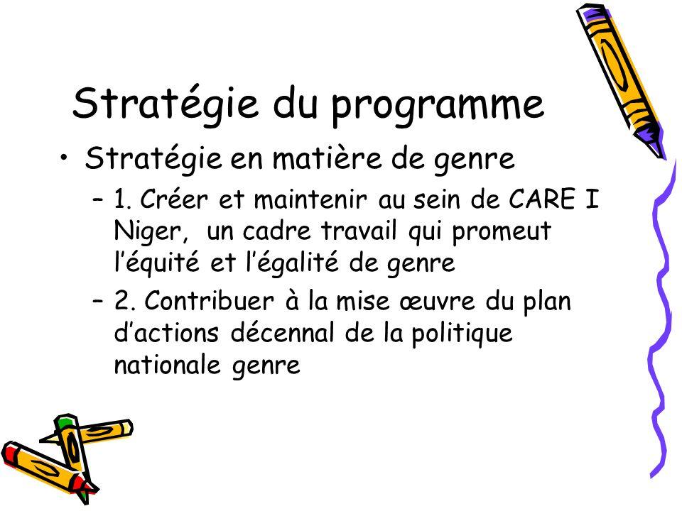Stratégie du programme Créer et animer un cadre fédérateur regroupant les organisations de la société civile, les organisations religieuses pour la promotion de légalité et légalité de genre.