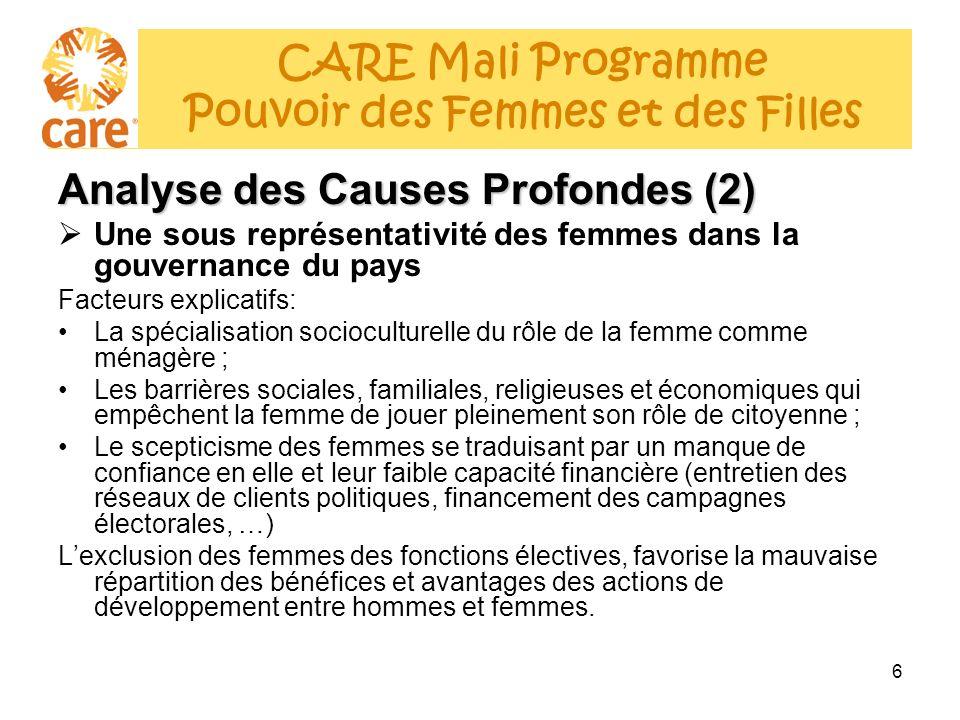 7 Théorie de Changement CARE Mali Programme Pouvoir des Femmes et des Filles Les femmes et les filles (les plus vulnérables et/où marginalisées) ont augmenté leur pouvoir économique et ont accès aux moyens de production et à des services sociaux de qualité.