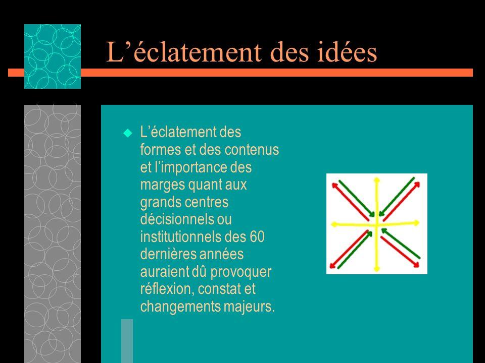 Léclatement des idées Léclatement des formes et des contenus et limportance des marges quant aux grands centres décisionnels ou institutionnels des 60