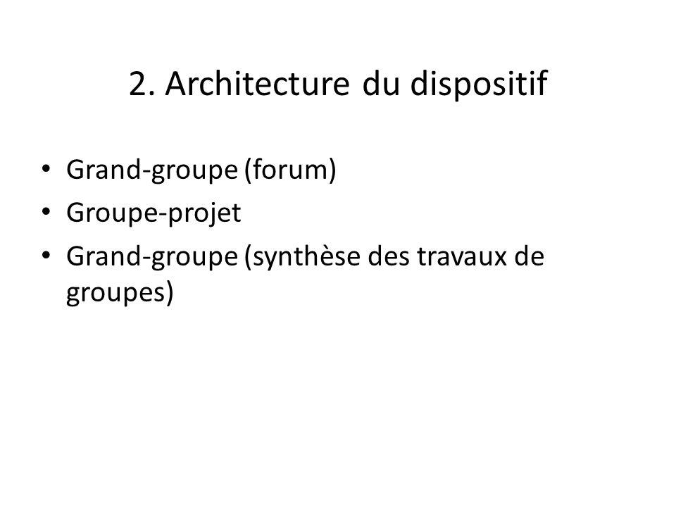 2. Architecture du dispositif Grand-groupe (forum) Groupe-projet Grand-groupe (synthèse des travaux de groupes)