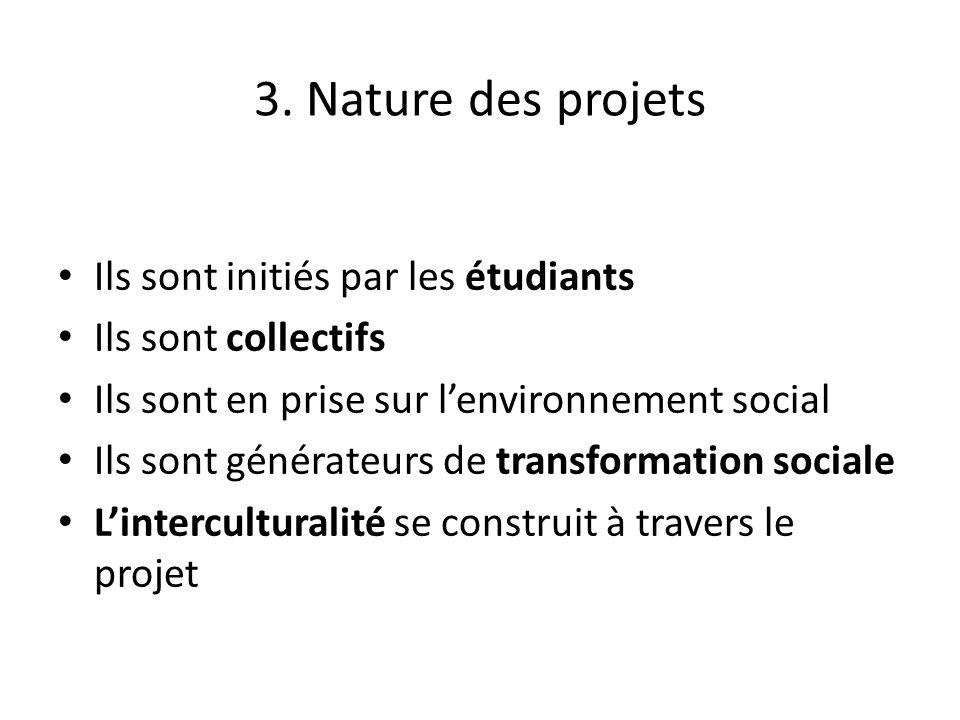 3. Nature des projets Ils sont initiés par les étudiants Ils sont collectifs Ils sont en prise sur lenvironnement social Ils sont générateurs de trans