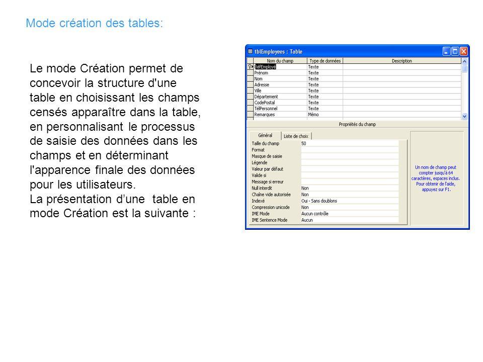 Mode création des tables: Le mode Création permet de concevoir la structure d'une table en choisissant les champs censés apparaître dans la table, en