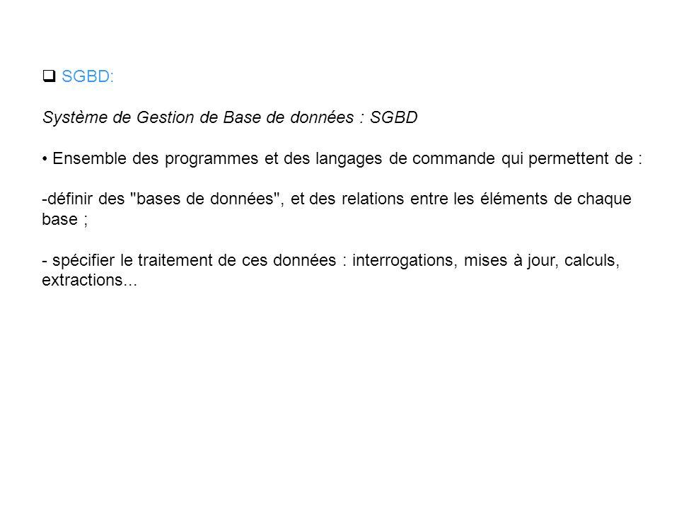 SGBD: Système de Gestion de Base de données : SGBD Ensemble des programmes et des langages de commande qui permettent de : -définir des