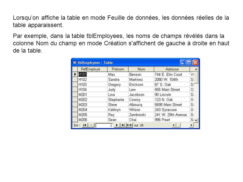 Lorsquon affiche la table en mode Feuille de données, les données réelles de la table apparaissent. Par exemple, dans la table tblEmployees, les noms
