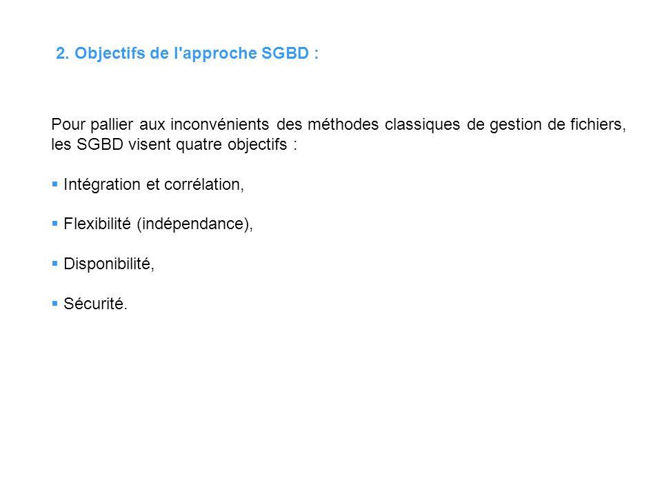 2. Objectifs de l'approche SGBD : Pour pallier aux inconvénients des méthodes classiques de gestion de fichiers, les SGBD visent quatre objectifs : In