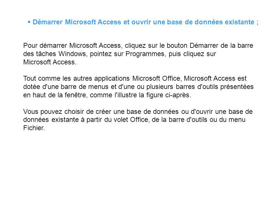 Pour démarrer Microsoft Access, cliquez sur le bouton Démarrer de la barre des tâches Windows, pointez sur Programmes, puis cliquez sur Microsoft Acce