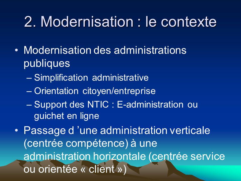 2. Modernisation : le contexte Modernisation des administrations publiques –Simplification administrative –Orientation citoyen/entreprise –Support des