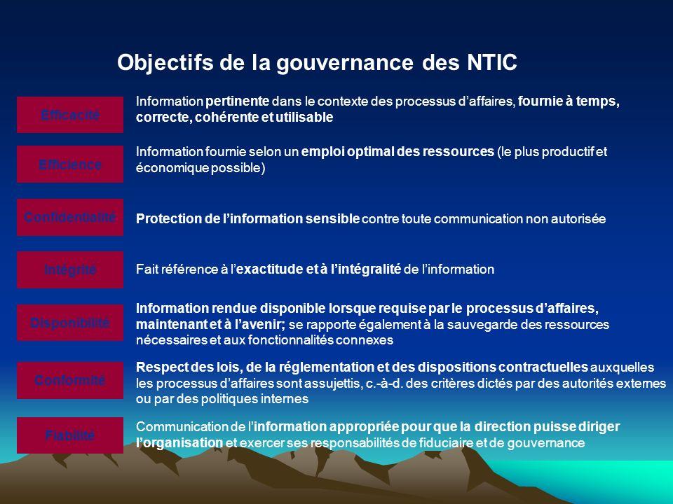 Objectifs de la gouvernance des NTIC Efficacité Information pertinente dans le contexte des processus daffaires, fournie à temps, correcte, cohérente