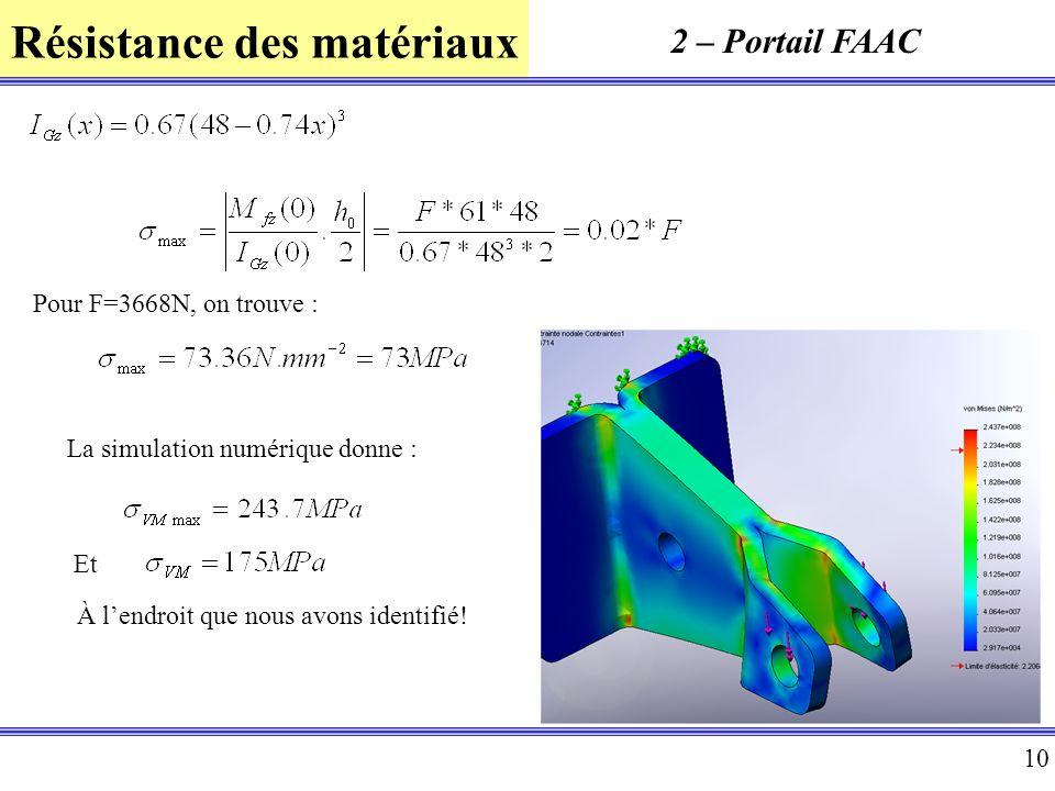 Résistance des matériaux 10 2 – Portail FAAC Pour F=3668N, on trouve : La simulation numérique donne : Et À lendroit que nous avons identifié!