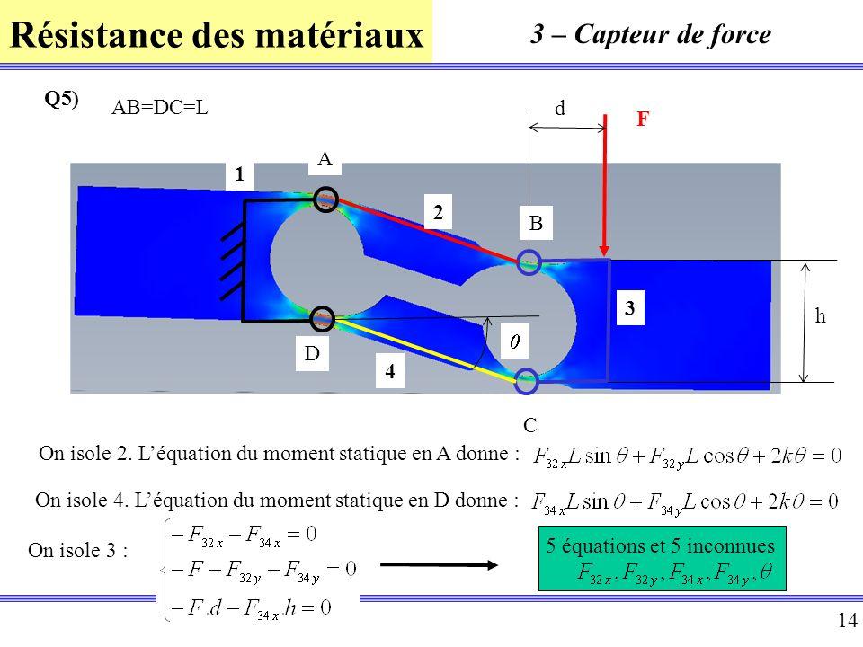 Résistance des matériaux 14 3 – Capteur de force Q5) 2 3 4 1 F A B C D AB=DC=L d h On isole 2. Léquation du moment statique en A donne : On isole 4. L